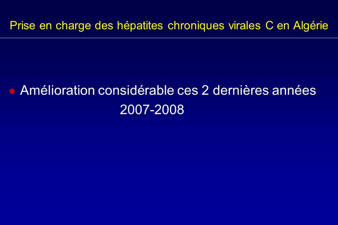 Prise en charge des hépatites chroniques virales C en Algérie Amélioration considérable ces 2 dernières années 2007-2008