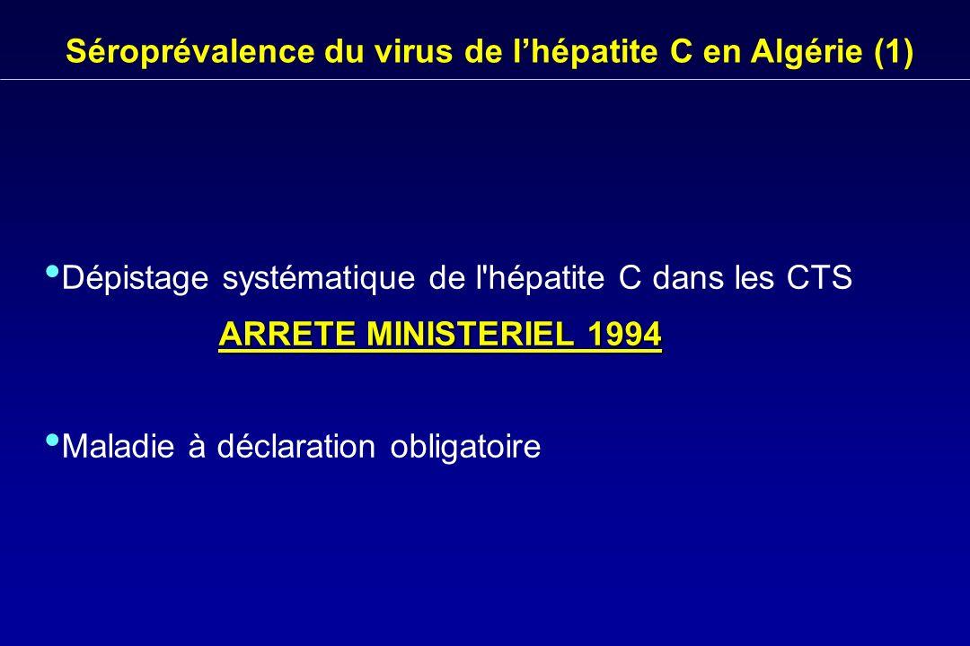 Séroprévalence de lhépatite C en Algérie (2) 0,44% (2003) Donneurs de sang (Agence Nationale du Sang; 300 000 dons/An): Ac anti-HCV +: 0,44% (2003) 0,46% (2004) 0,38% (2005) 0,43% (2006) 0,41% (2007) 0,41% (2007) 0,3% Femmes enceintes d Alger (n=6500): 0,3% (IPA,1997)