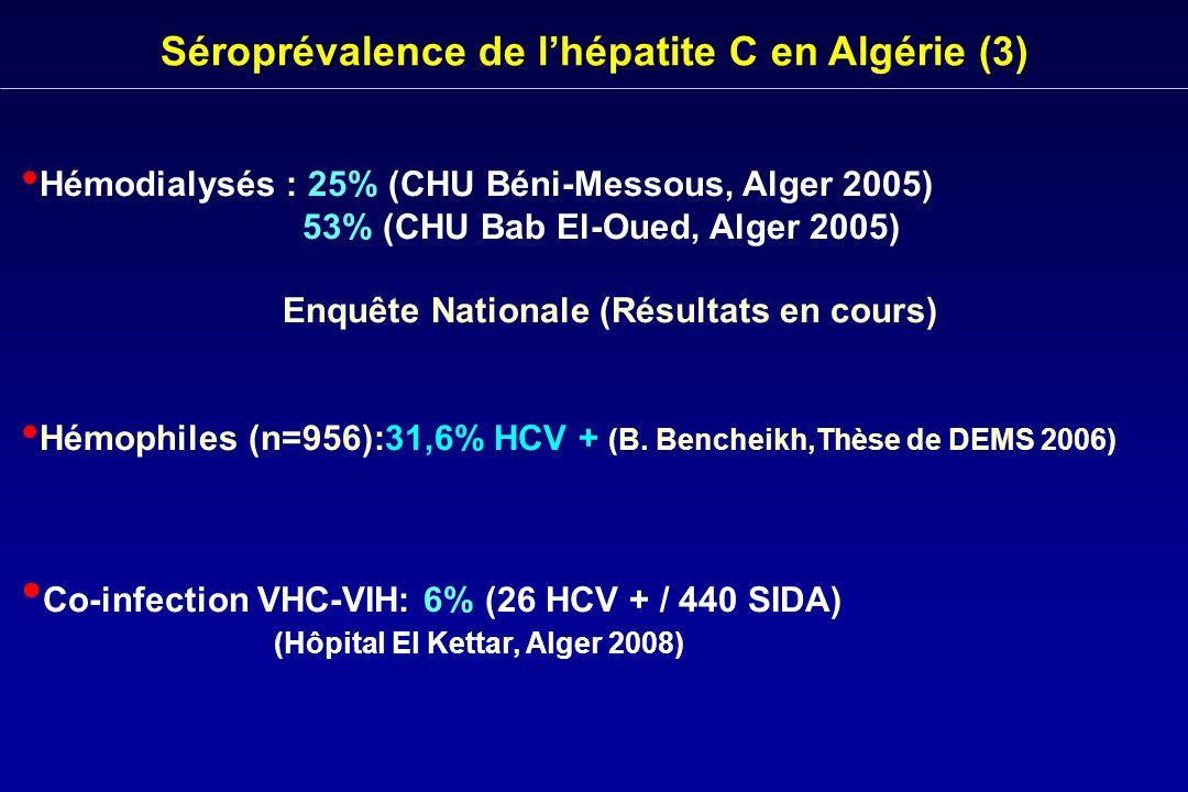Résultats Thérapeutiques Expérience de lhôpital Bologhine 262 patients Etude rétrospective (06/1995-12/2007) INFs seul INFs + ribavirine PEG-INF + ribavirine n=18 n=111 n=133