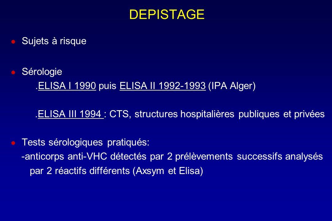 DEPISTAGE Sujets à risque Sérologie.ELISA I 1990 puis ELISA II 1992-1993 (IPA Alger).ELISA III 1994 : CTS, structures hospitalières publiques et privé