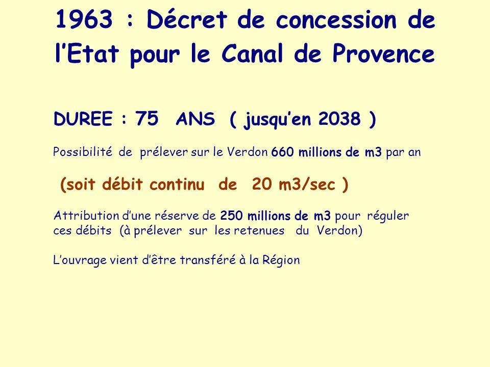 1963 : Décret de concession de lEtat pour le Canal de Provence DUREE : 75 ANS ( jusquen 2038 ) Possibilité de prélever sur le Verdon 660 millions de m3 par an (soit débit continu de 20 m3/sec ) Attribution dune réserve de 250 millions de m3 pour réguler ces débits (à prélever sur les retenues du Verdon) Louvrage vient dêtre transféré à la Région