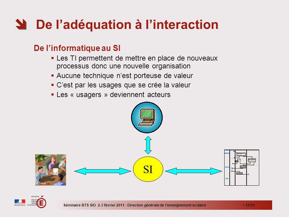 > 11/11 De linformatique au SI Les TI permettent de mettre en place de nouveaux processus donc une nouvelle organisation Aucune technique nest porteus