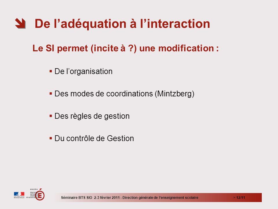 > 12/11 Le SI permet (incite à ?) une modification : De lorganisation Des modes de coordinations (Mintzberg) Des règles de gestion Du contrôle de Gest