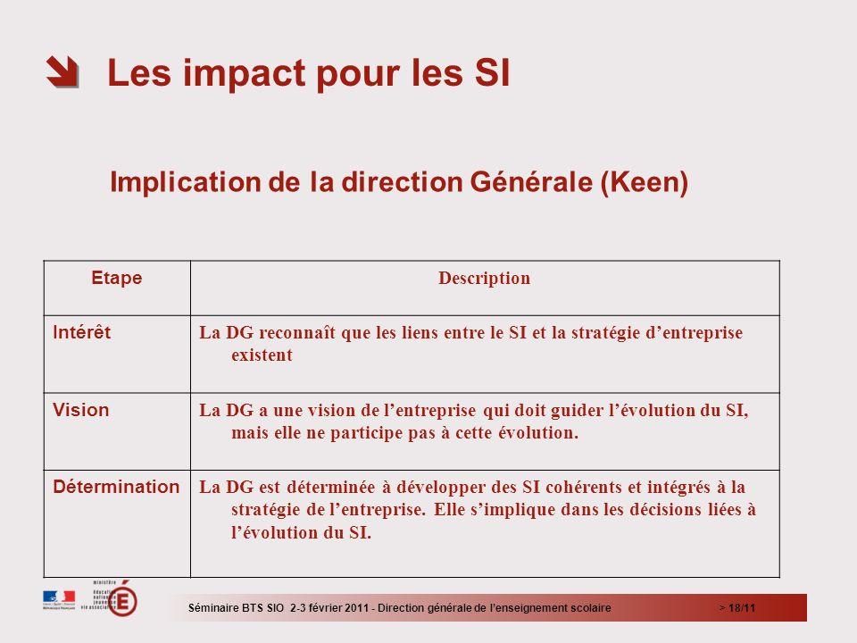 > 18/11 Implication de la direction Générale (Keen) Les impact pour les SI Séminaire BTS SIO 2-3 février 2011 - Direction générale de lenseignement sc