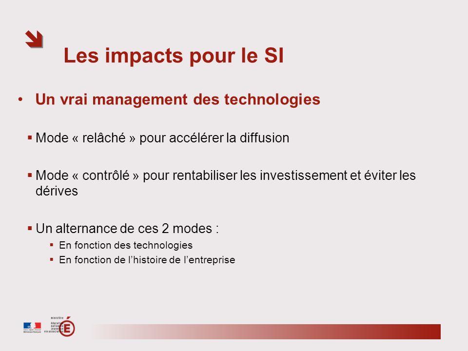 Les impacts pour le SI Un vrai management des technologies Mode « relâché » pour accélérer la diffusion Mode « contrôlé » pour rentabiliser les invest