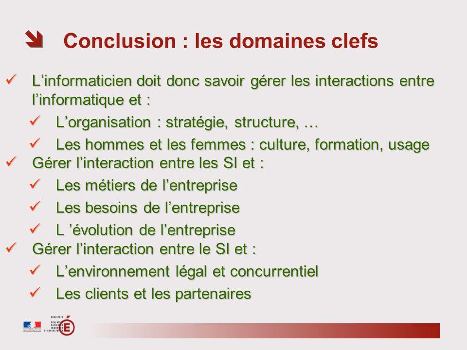 Conclusion : les domaines clefs Linformaticien doit donc savoir gérer les interactions entre linformatique et : Linformaticien doit donc savoir gérer