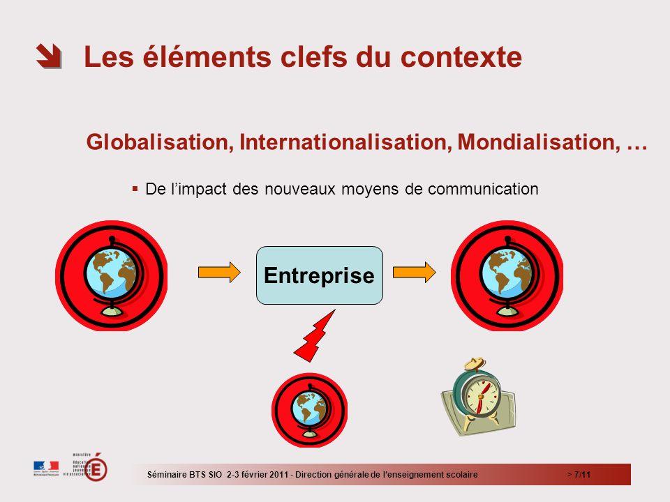 > 7/11 Globalisation, Internationalisation, Mondialisation, … De limpact des nouveaux moyens de communication Les éléments clefs du contexte Séminaire