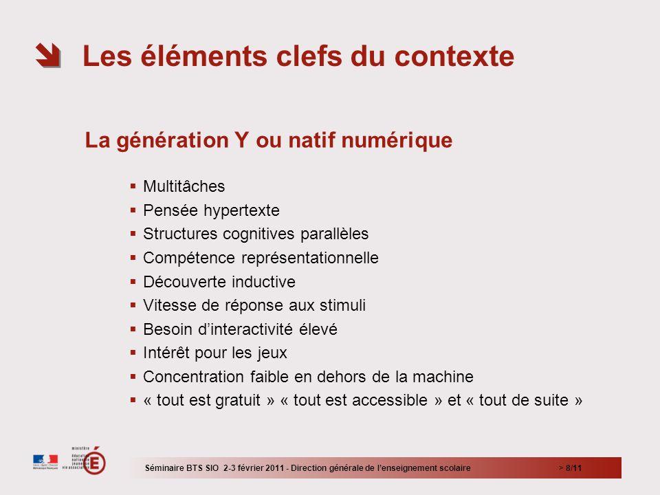 > 8/11 La génération Y ou natif numérique Multitâches Pensée hypertexte Structures cognitives parallèles Compétence représentationnelle Découverte ind