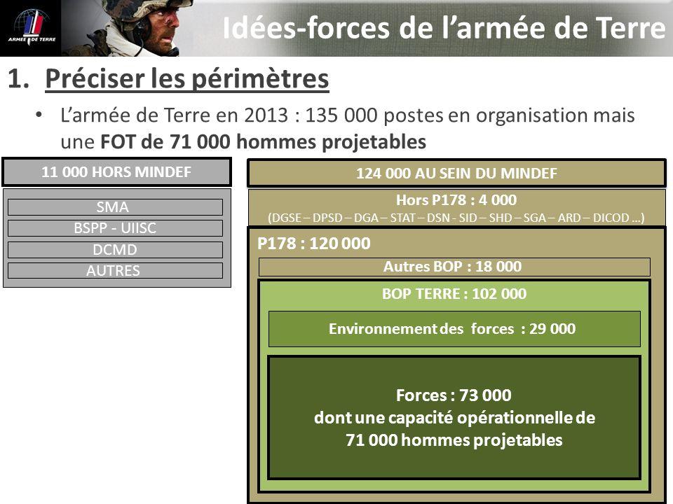 Idées-forces de larmée de Terre 1.Préciser les périmètres Larmée de Terre en 2013 : 135 000 postes en organisation mais une FOT de 71 000 hommes proje