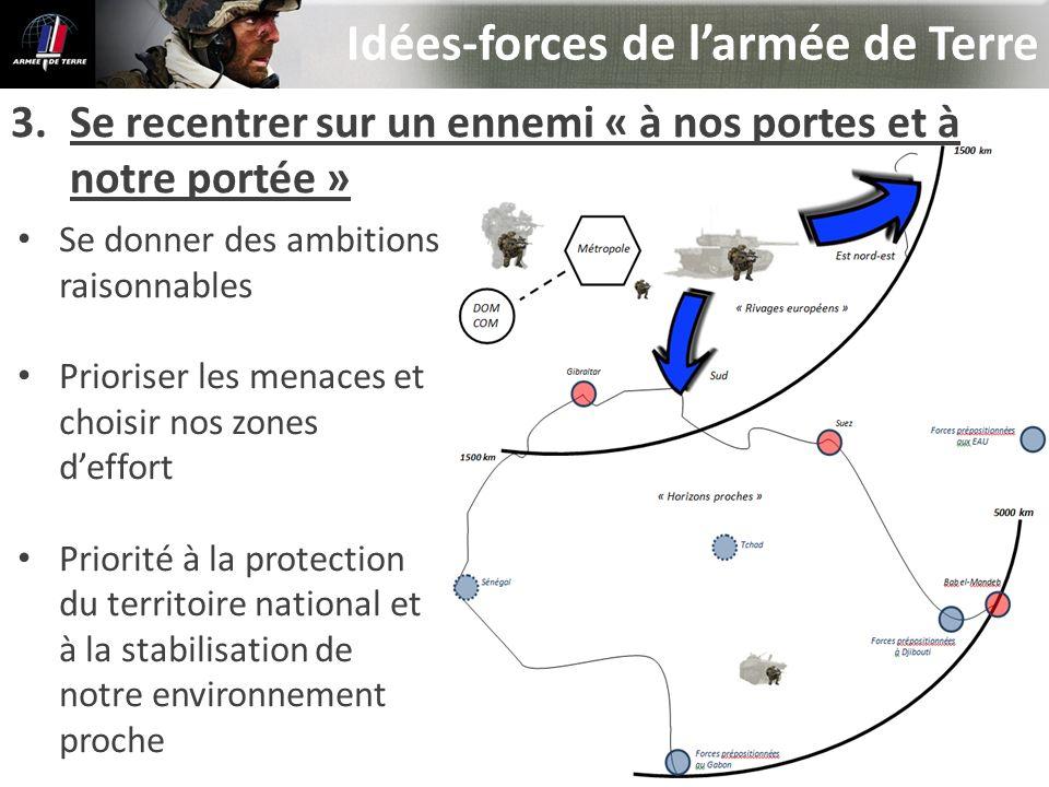 Idées-forces de larmée de Terre Se donner des ambitions raisonnables Prioriser les menaces et choisir nos zones deffort Priorité à la protection du te