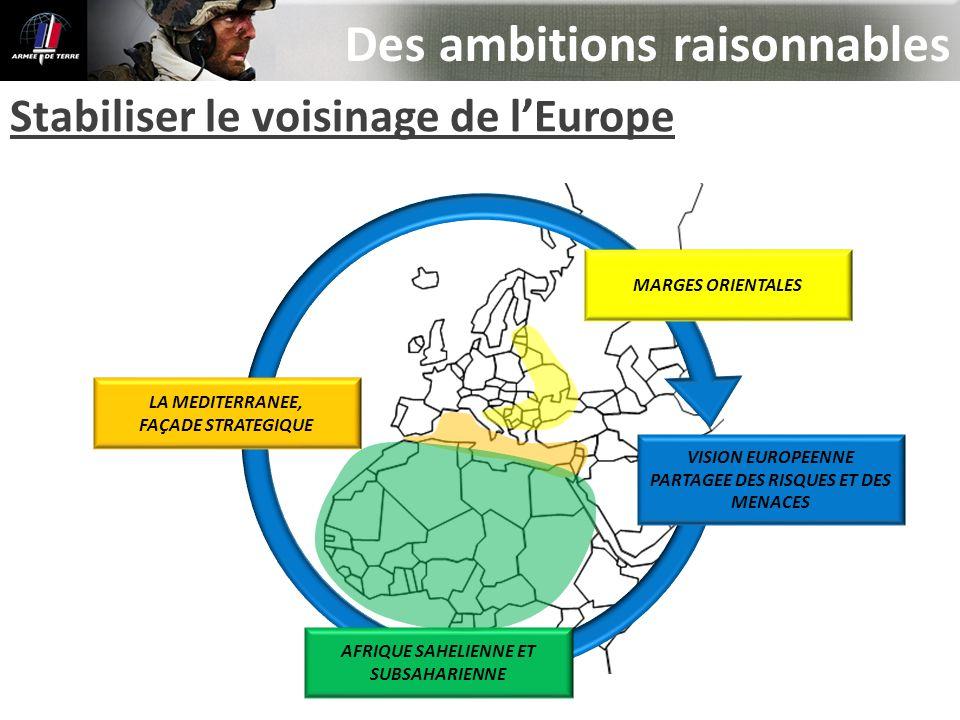 Des ambitions raisonnables Stabiliser le voisinage de lEurope LA MEDITERRANEE, FAÇADE STRATEGIQUE MARGES ORIENTALES AFRIQUE SAHELIENNE ET SUBSAHARIENN