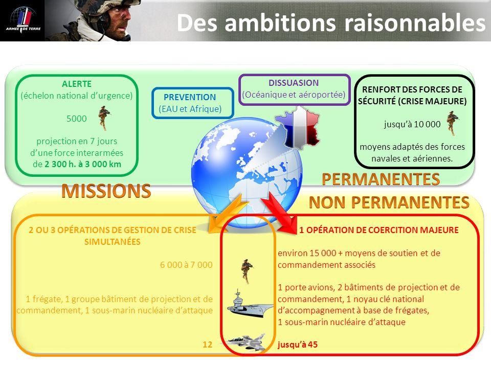 2 OU 3 OPÉRATIONS DE GESTION DE CRISE SIMULTANÉES 6 000 à 7 000 1 frégate, 1 groupe bâtiment de projection et de commandement, 1 sous-marin nucléaire