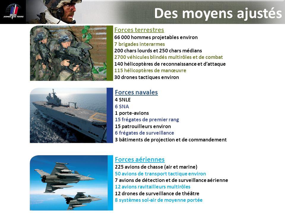 Forces terrestres 66 000 hommes projetables environ 7 brigades interarmes 200 chars lourds et 250 chars médians 2700 véhicules blindés multirôles et d