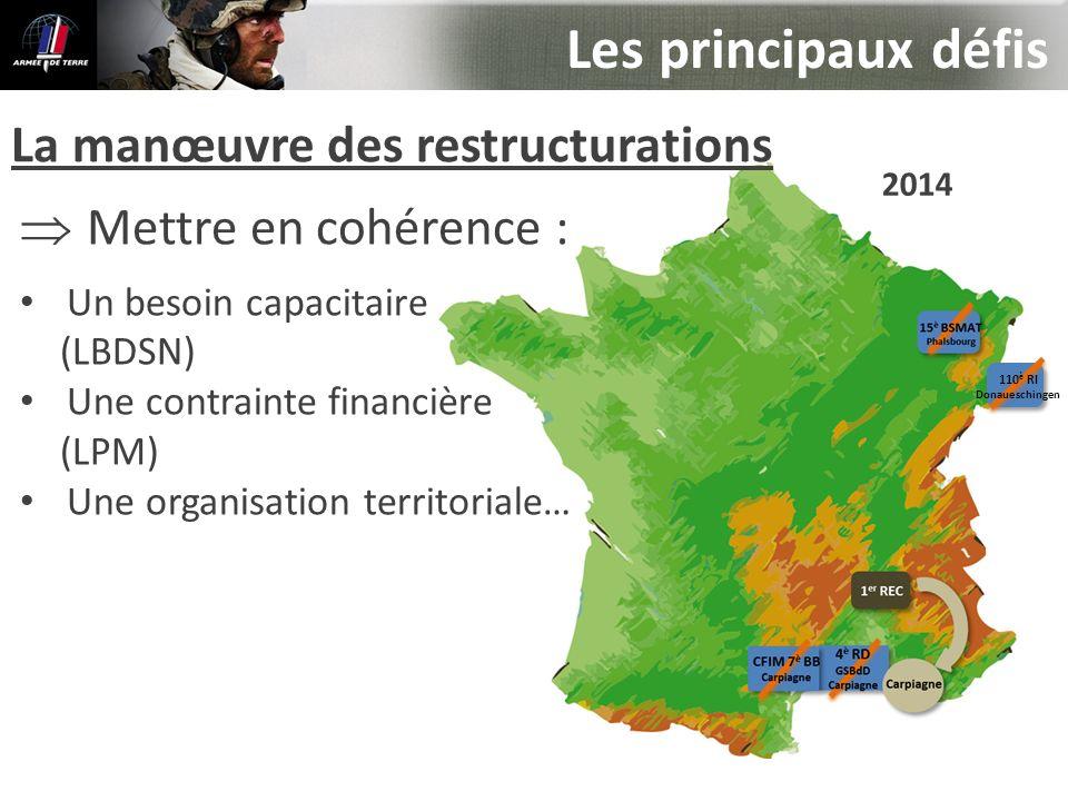 La manœuvre des restructurations Mettre en cohérence : Un besoin capacitaire (LBDSN) Une contrainte financière (LPM) Une organisation territoriale… 20