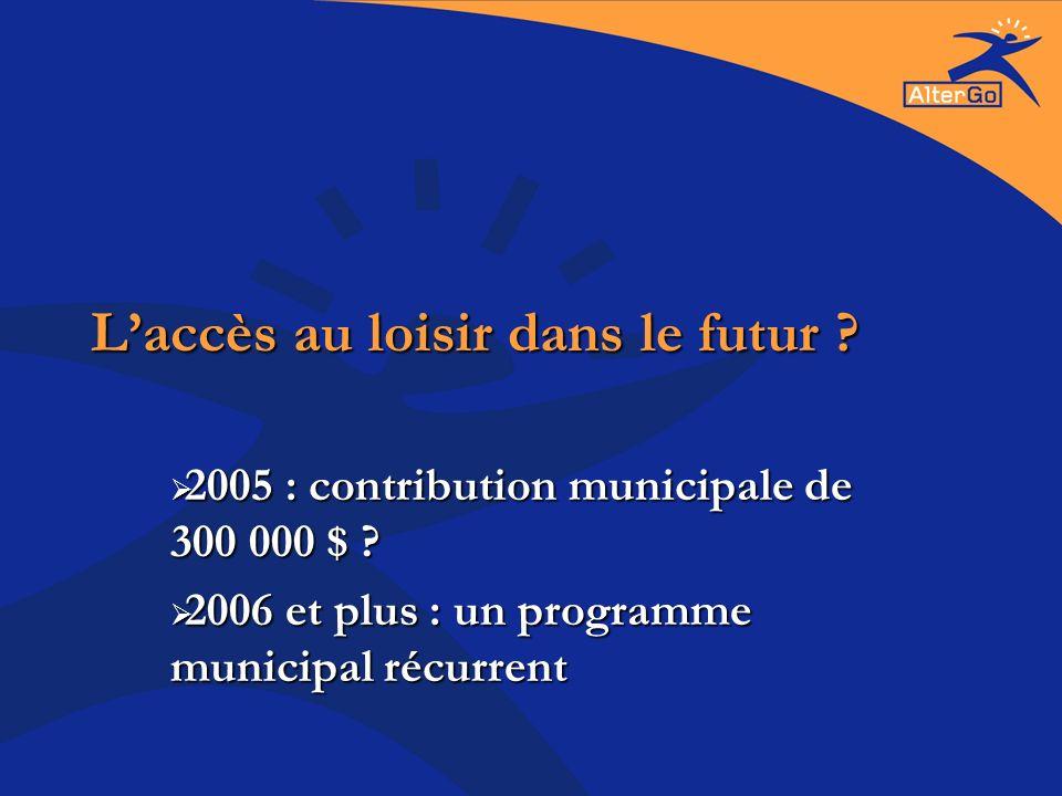 Laccès au loisir dans le futur .2005 : contribution municipale de 300 000 $ .