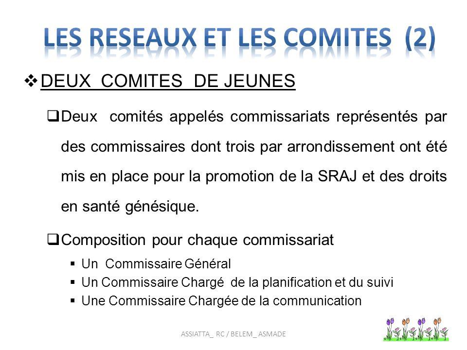 Responsables et membres dassociations outillés ASSIATTA_ RC / BELEM_ ASMADE