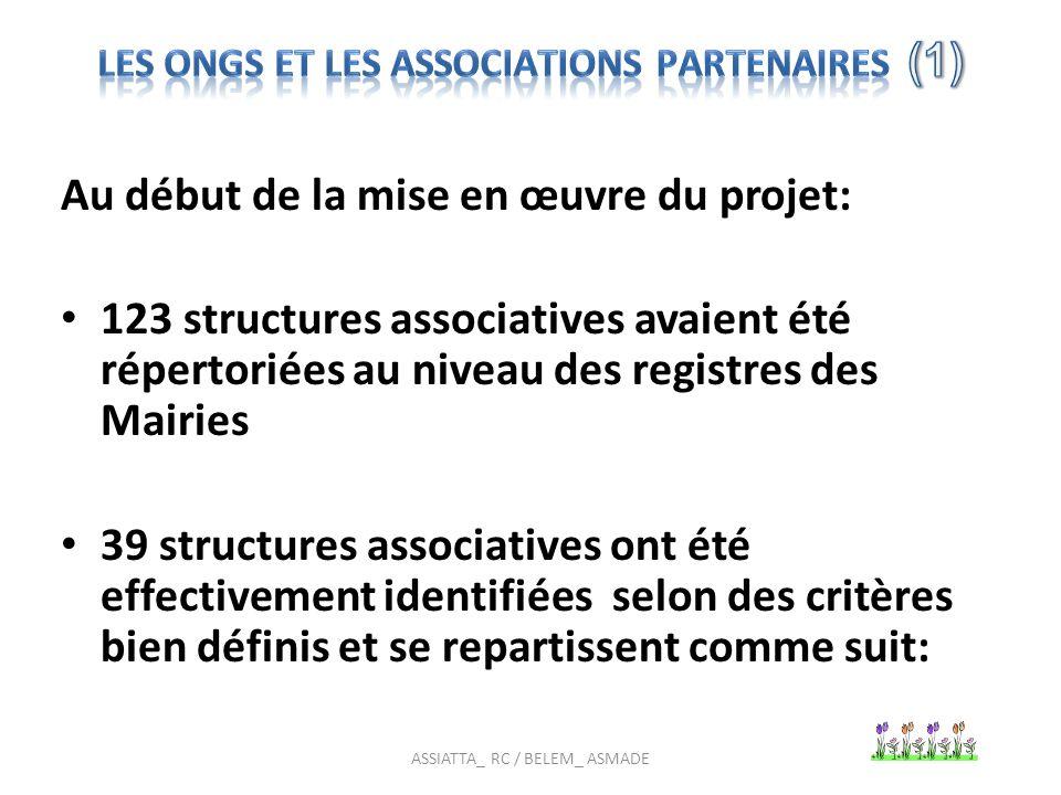 Au début de la mise en œuvre du projet: 123 structures associatives avaient été répertoriées au niveau des registres des Mairies 39 structures associatives ont été effectivement identifiées selon des critères bien définis et se repartissent comme suit: ASSIATTA_ RC / BELEM_ ASMADE
