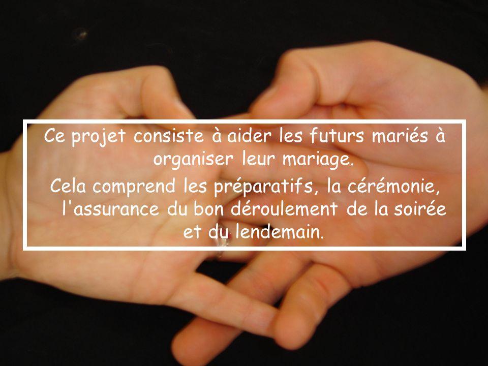 Ce projet consiste à aider les futurs mariés à organiser leur mariage.