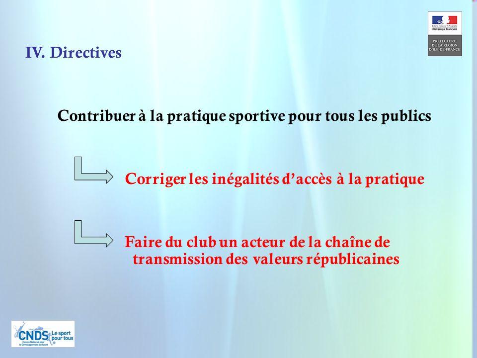 10 IV. Directives Contribuer à la pratique sportive pour tous les publics Corriger les inégalités daccès à la pratique Faire du club un acteur de la c