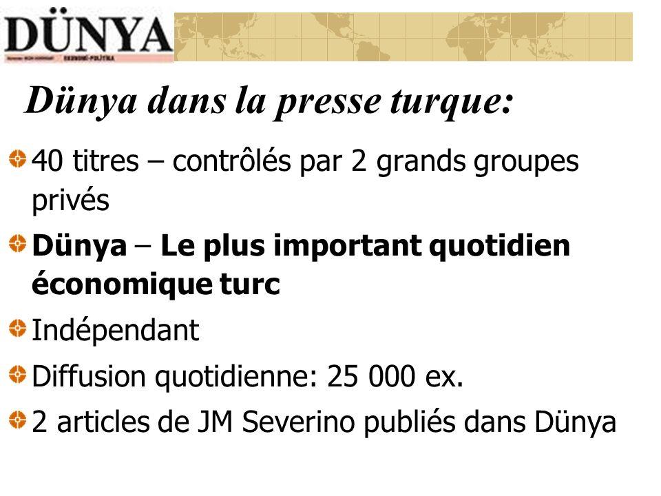 Dünya dans la presse turque: 40 titres – contrôlés par 2 grands groupes privés Dünya – Le plus important quotidien économique turc Indépendant Diffusion quotidienne: 25 000 ex.