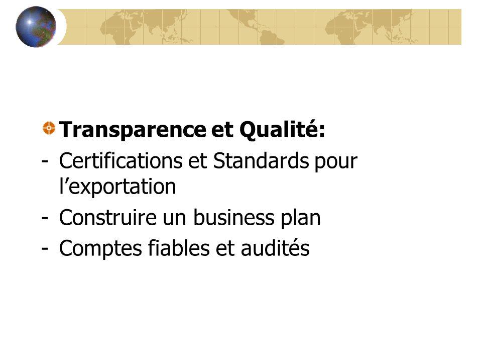 Financement des PME -Le Capital Risque pour les PME -Linnovation bancaire au service des PME -Lactivité des bailleurs de fond au soutien des PME (ex.