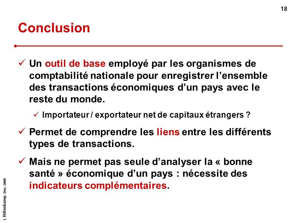 I. Hillenkamp. Déc. 2008 18 Conclusion Un outil de base employé par les organismes de comptabilité nationale pour enregistrer lensemble des transactio