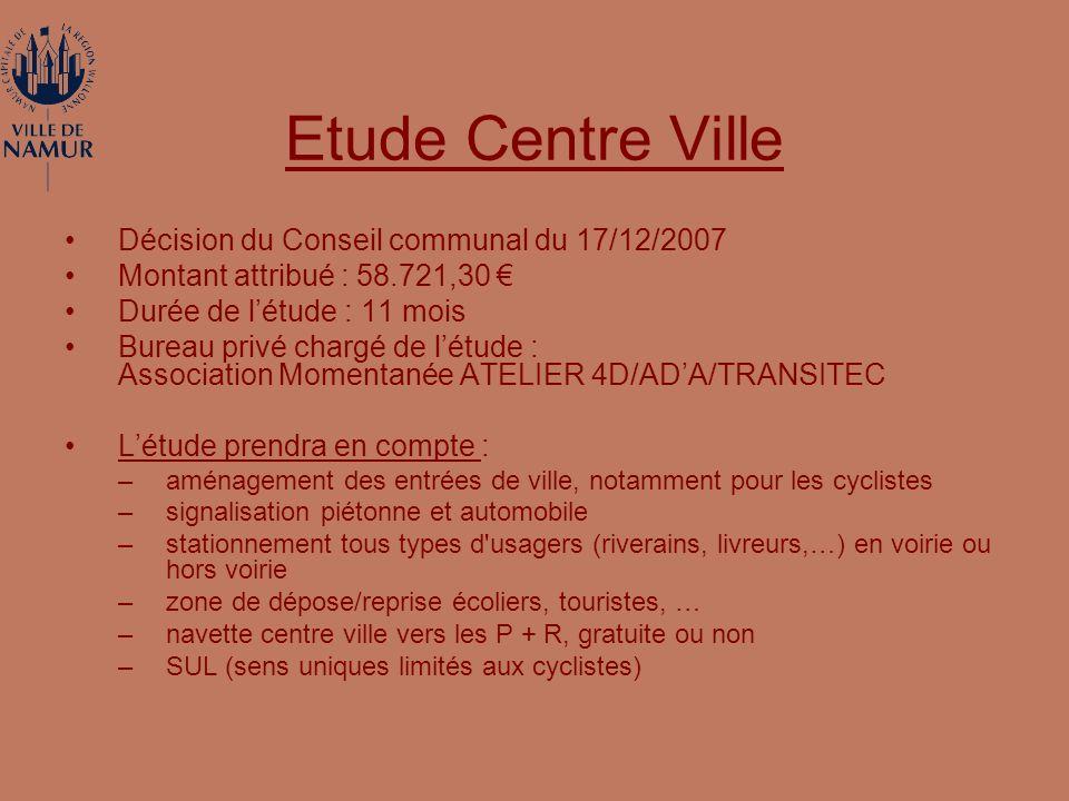 Concertation Etude Centre Ville Concertation menée par les auteurs du projet (présents) : –habitants, commerçants, écoles –acte de candidature panel de 20 pers.