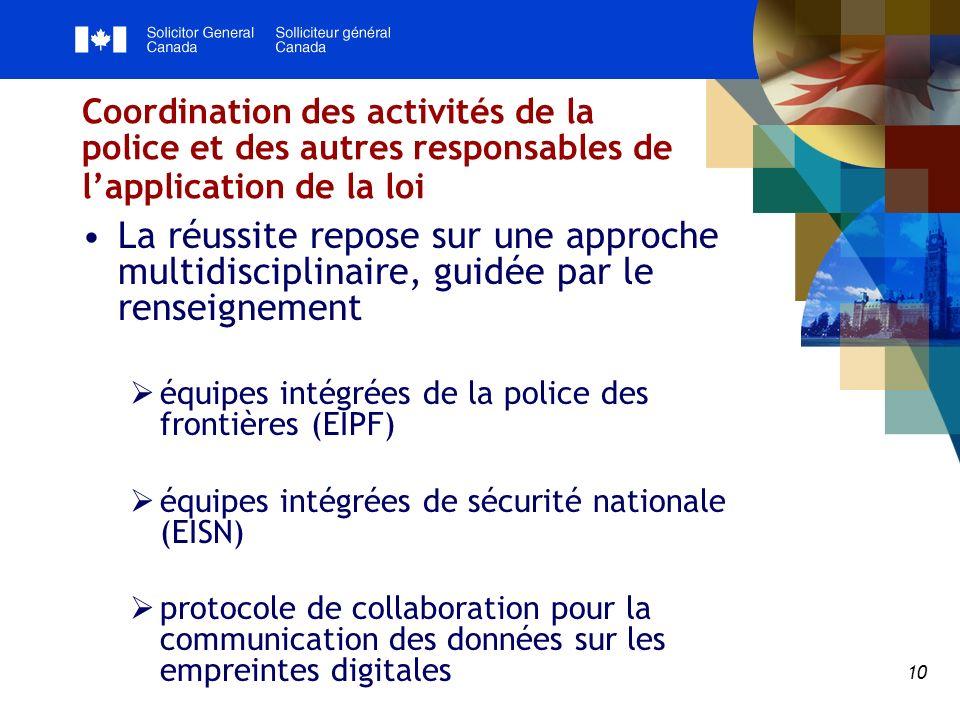10 Coordination des activités de la police et des autres responsables de lapplication de la loi La réussite repose sur une approche multidisciplinaire, guidée par le renseignement équipes intégrées de la police des frontières (EIPF) équipes intégrées de sécurité nationale (EISN) protocole de collaboration pour la communication des données sur les empreintes digitales