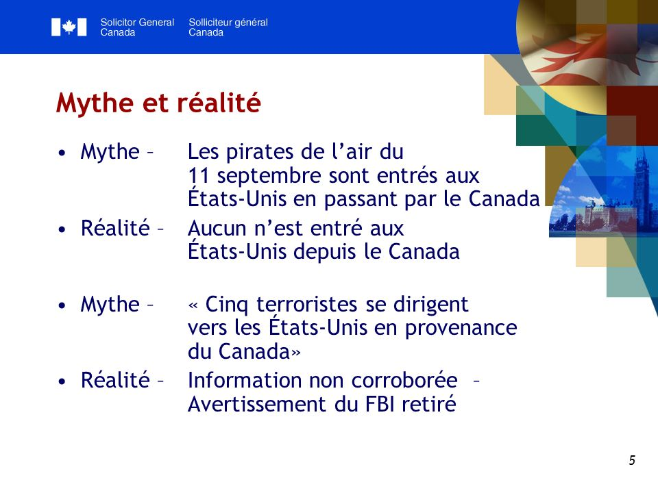5 Mythe et réalité Mythe –Les pirates de lair du 11 septembre sont entrés aux États-Unis en passant par le Canada Réalité –Aucun nest entré aux États-Unis depuis le Canada Mythe – « Cinq terroristes se dirigent vers les États-Unis en provenance du Canada» Réalité – Information non corroborée – Avertissement du FBI retiré