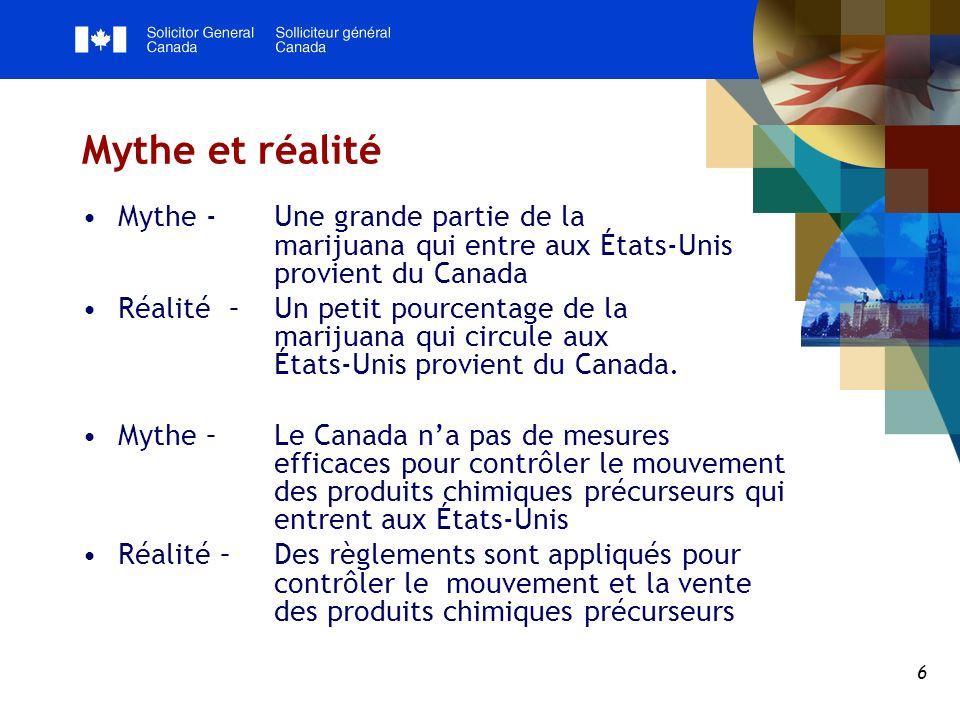 6 Mythe et réalité Mythe - Une grande partie de la marijuana qui entre aux États-Unis provient du Canada Réalité – Un petit pourcentage de la marijuana qui circule aux États-Unis provient du Canada.