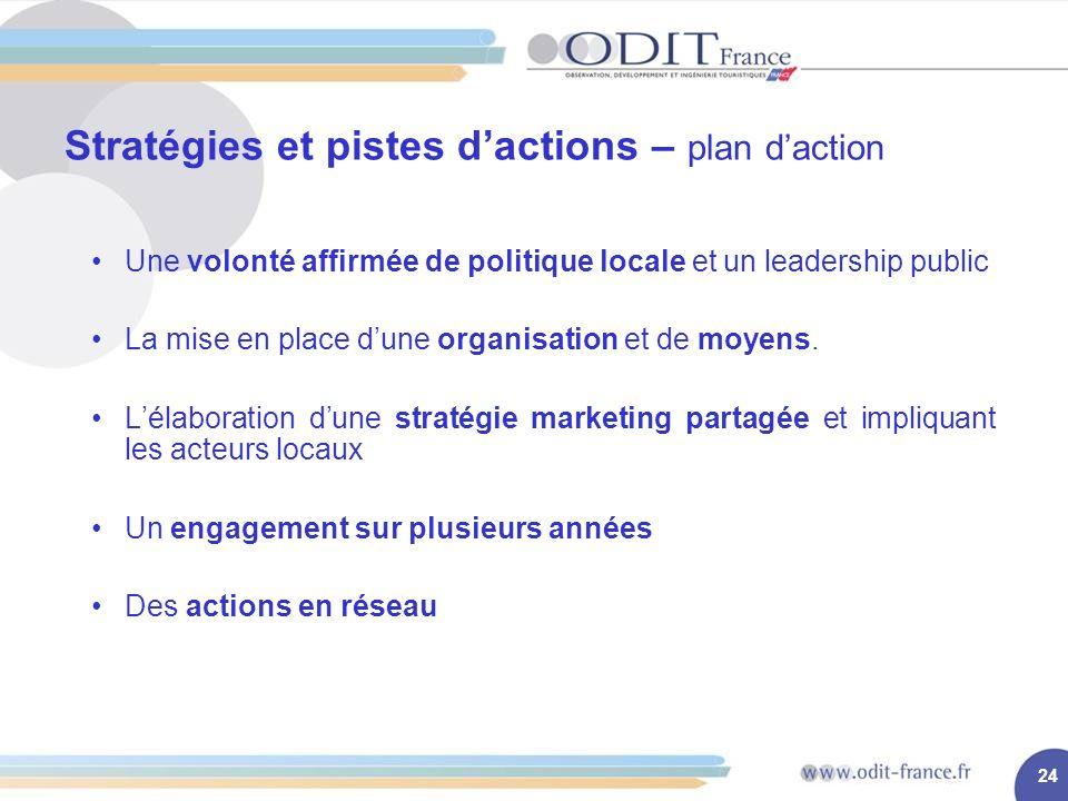 24 Stratégies et pistes dactions – plan daction Une volonté affirmée de politique locale et un leadership public La mise en place dune organisation et de moyens.