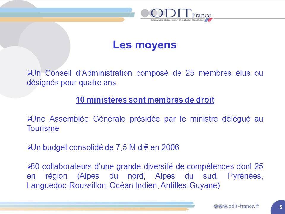 5 Un Conseil dAdministration composé de 25 membres élus ou désignés pour quatre ans.
