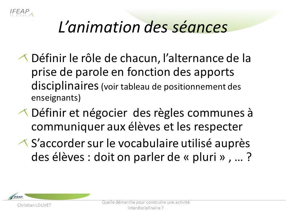 Lanimation des séances Définir le rôle de chacun, lalternance de la prise de parole en fonction des apports disciplinaires (voir tableau de positionne