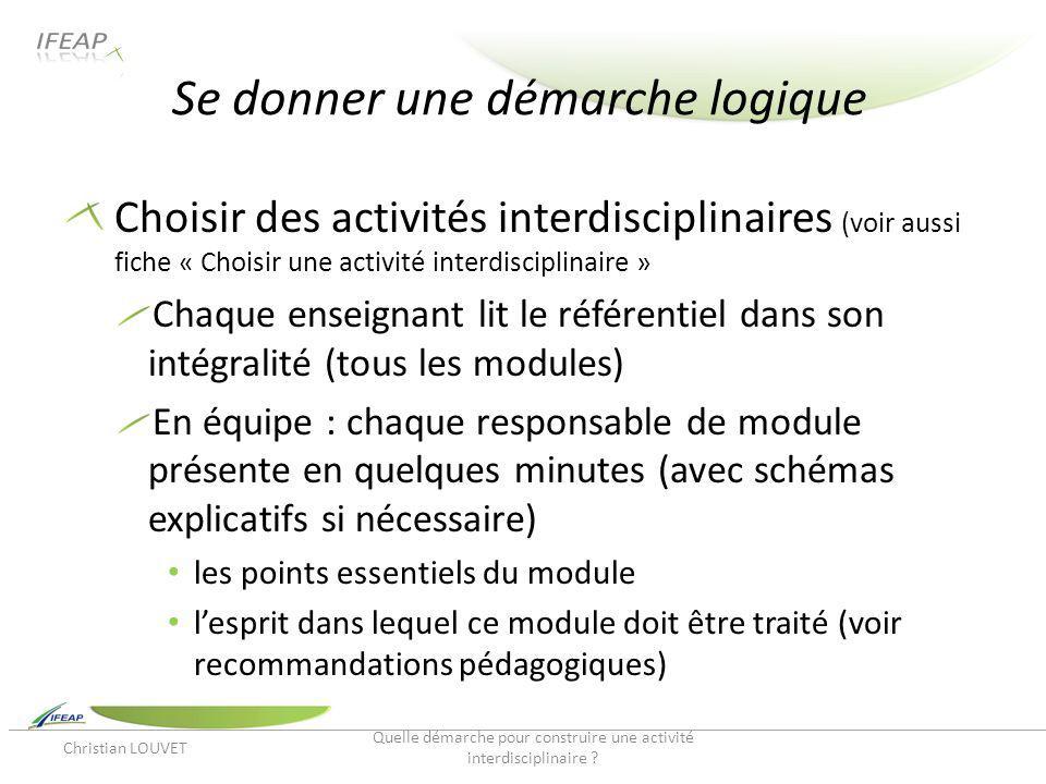 Se donner une démarche logique Choisir des activités interdisciplinaires (voir aussi fiche « Choisir une activité interdisciplinaire » Chaque enseigna