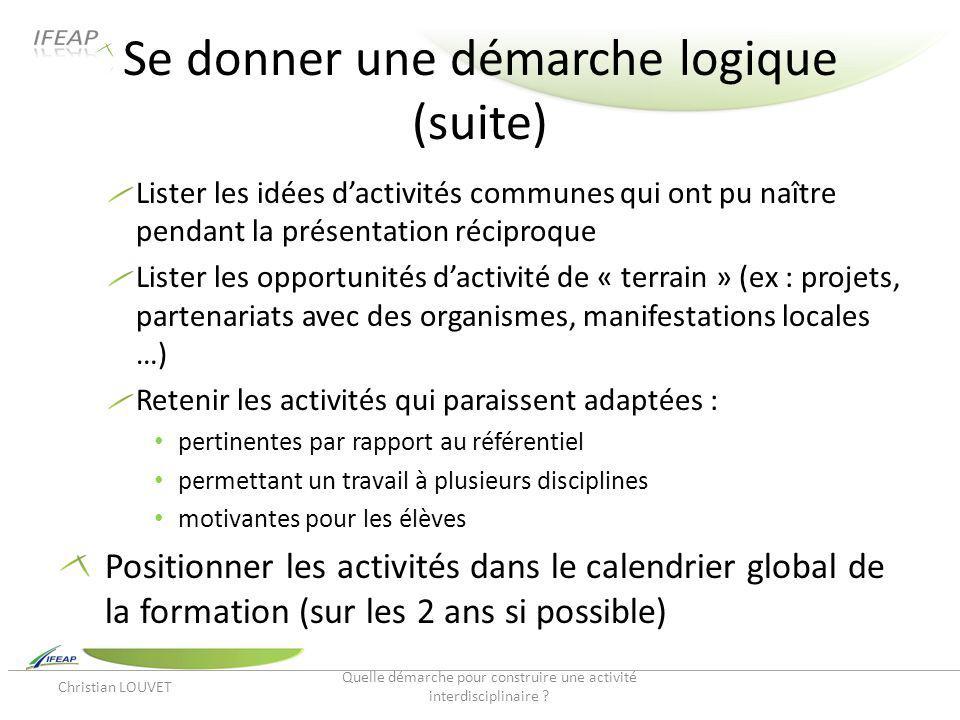 Se donner une démarche logique (suite) Lister les idées dactivités communes qui ont pu naître pendant la présentation réciproque Lister les opportunit
