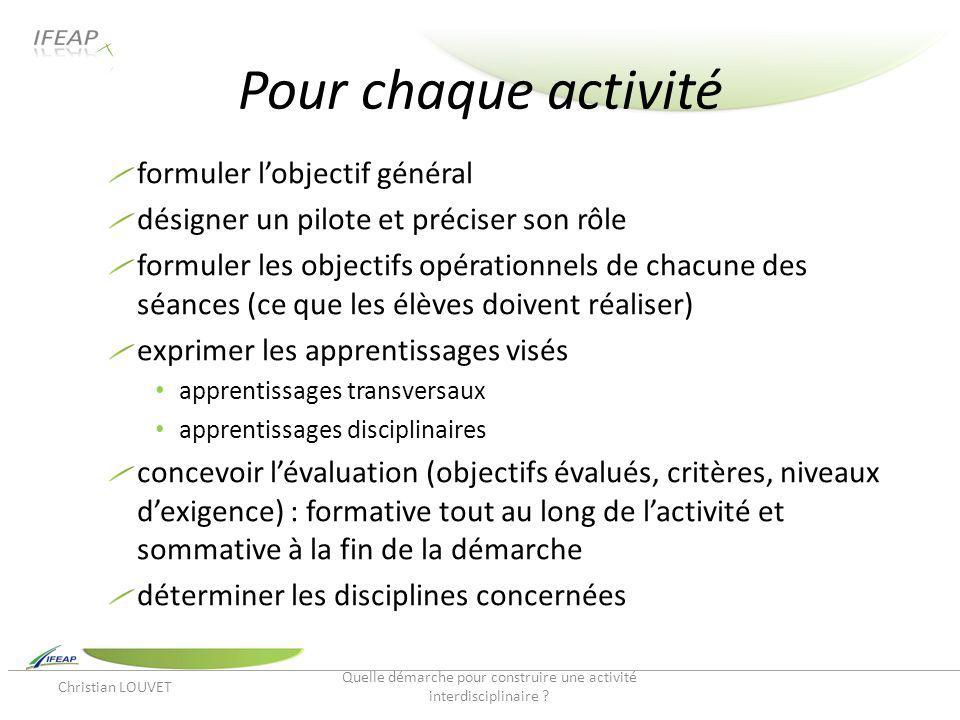 Pour chaque activité formuler lobjectif général désigner un pilote et préciser son rôle formuler les objectifs opérationnels de chacune des séances (c