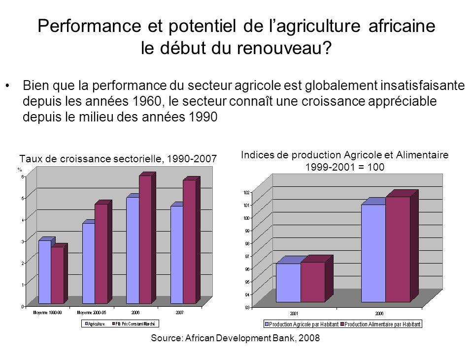 Performance et potentiel de lagriculture africaine: un potentiel relativement inexploité Les superficies cultivable en Afrique sont estimées à 874 million ha, mais seulement 150 million ha sont cultivées annuellement (Henao and Baanante, 2006).