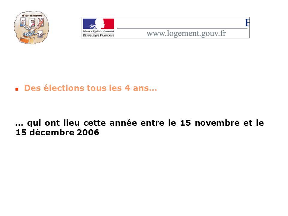 Des élections tous les 4 ans… … qui ont lieu cette année entre le 15 novembre et le 15 décembre 2006