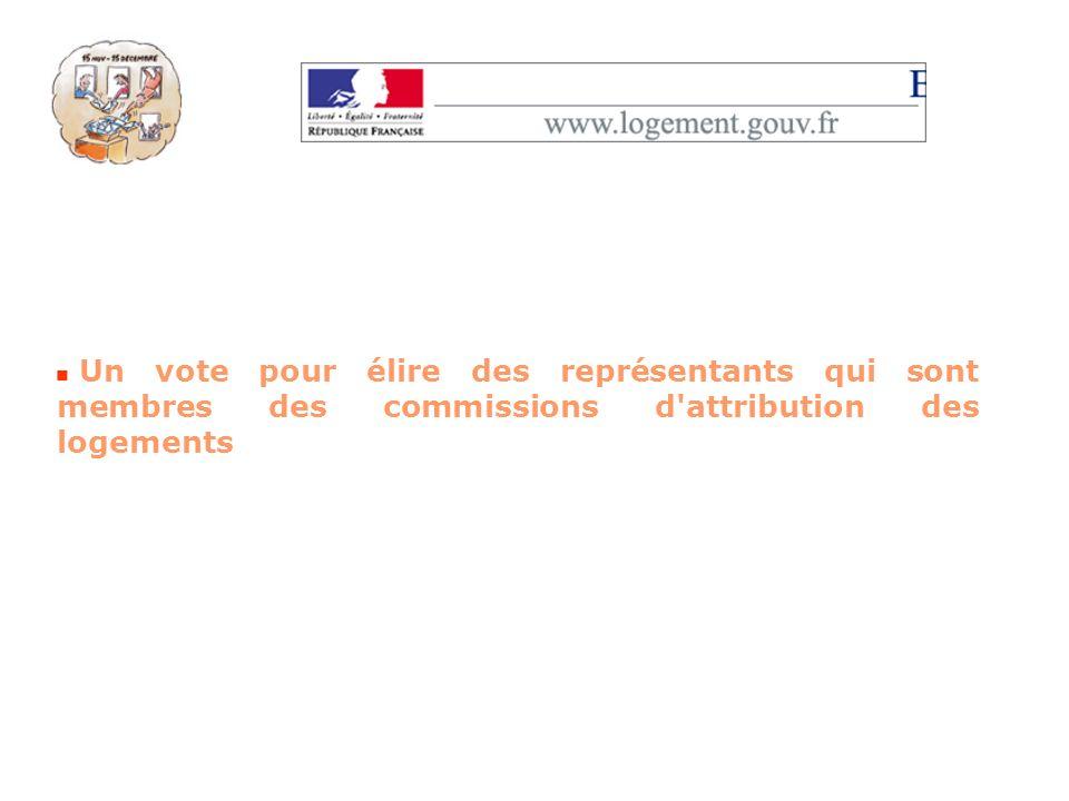 Un vote pour élire des représentants qui sont membres des commissions d'attribution des logements