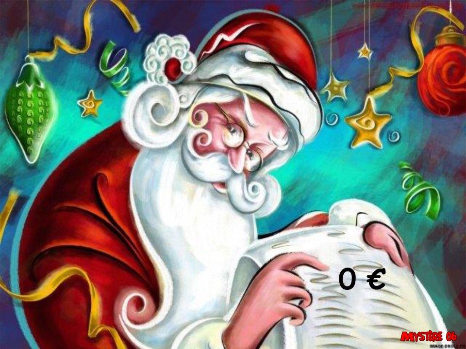Je te préviens, il va falloir vider les fonds de tiroirs pour t offrir des cadeaux valables, car mon budget est de : ( Clique )