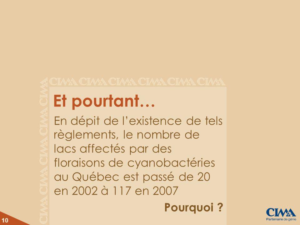 10 Et pourtant… En dépit de lexistence de tels règlements, le nombre de lacs affectés par des floraisons de cyanobactéries au Québec est passé de 20 e