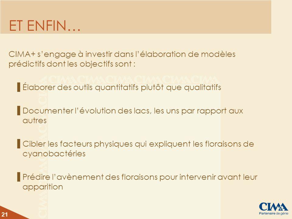 21 ET ENFIN… CIMA+ sengage à investir dans lélaboration de modèles prédictifs dont les objectifs sont : Élaborer des outils quantitatifs plutôt que qu