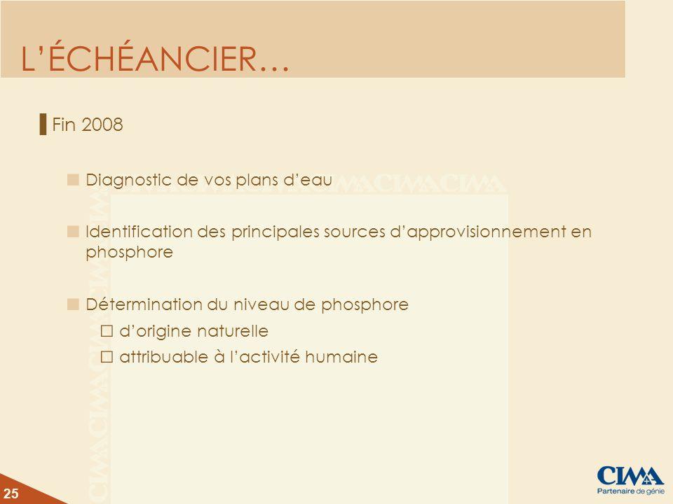 25 LÉCHÉANCIER… Fin 2008 Diagnostic de vos plans deau Identification des principales sources dapprovisionnement en phosphore Détermination du niveau d
