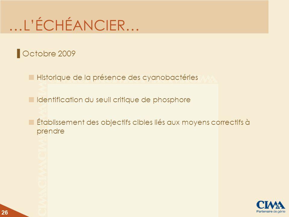 26 …LÉCHÉANCIER… Octobre 2009 Historique de la présence des cyanobactéries Identification du seuil critique de phosphore Établissement des objectifs c