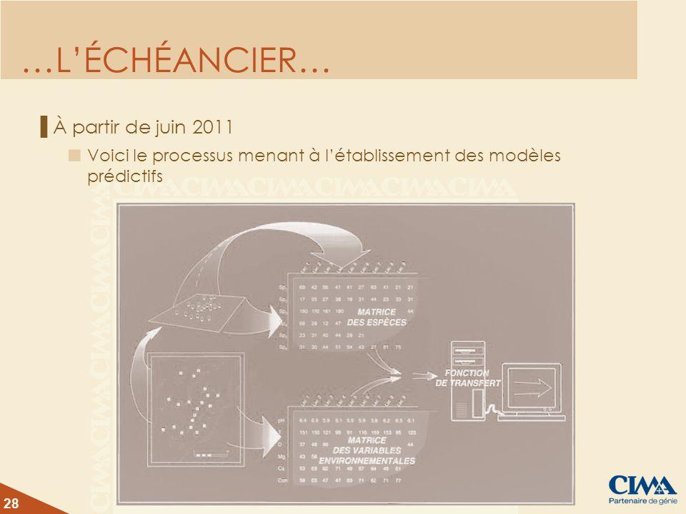 28 …LÉCHÉANCIER… À partir de juin 2011 Voici le processus menant à létablissement des modèles prédictifs