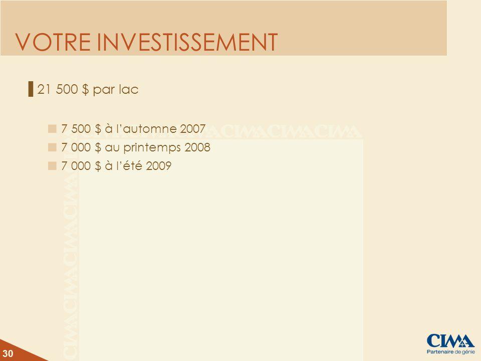 30 VOTRE INVESTISSEMENT 21 500 $ par lac 7 500 $ à lautomne 2007 7 000 $ au printemps 2008 7 000 $ à lété 2009