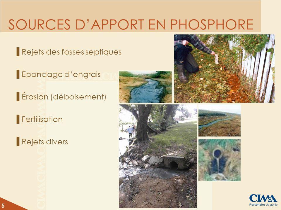 5 SOURCES DAPPORT EN PHOSPHORE Rejets des fosses septiques Épandage dengrais Érosion (déboisement) Fertilisation Rejets divers