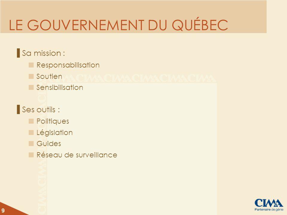 9 LE GOUVERNEMENT DU QUÉBEC Sa mission : Responsabilisation Soutien Sensibilisation Ses outils : Politiques Législation Guides Réseau de surveillance