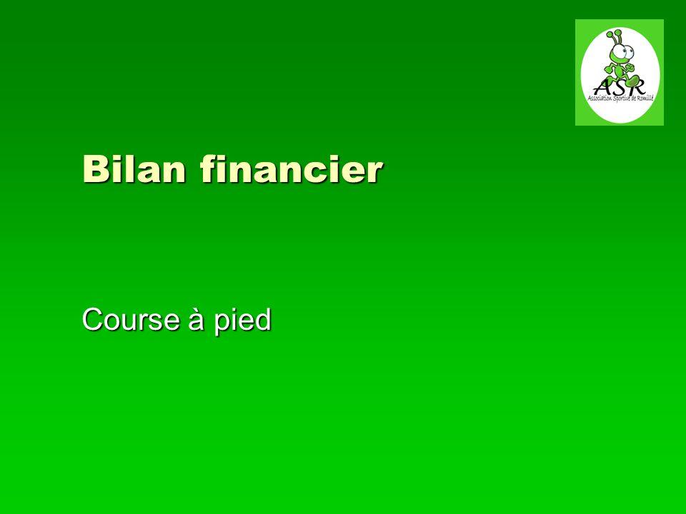Bilan financier Course à pied