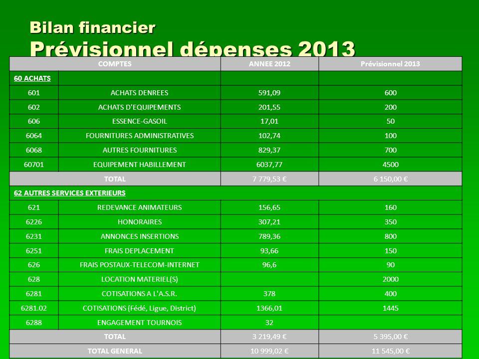 1er février 2013Course à pied Assemblée générale 18 Bilan financier Prévisionnel dépenses 2013 COMPTESANNEE 2012Prévisionnel 2013 60 ACHATS 601ACHATS
